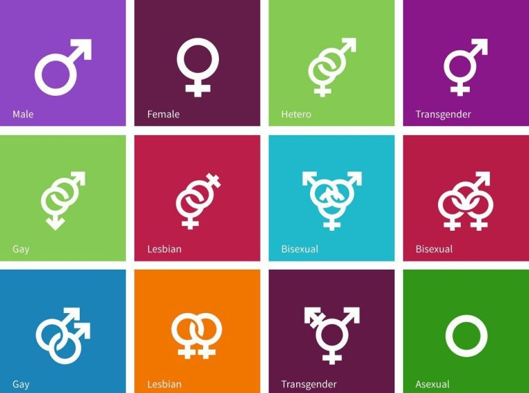 gender-identities-icons-on-color-background-vector-4259081-e1554038841348